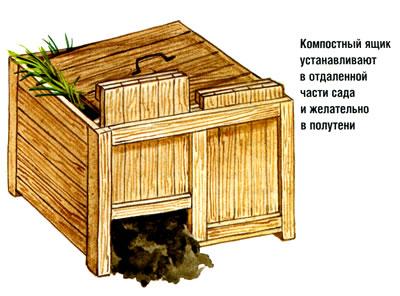"""Приготовление компоста """" Мебель дизайн интерьер"""